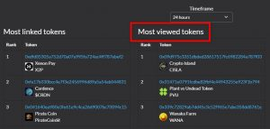 poocoin most viewed