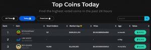 watcherguru top coins today